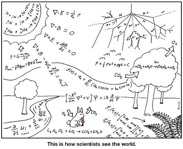 how_scientists_view_the_world